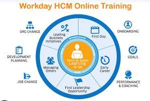 Workday HCM